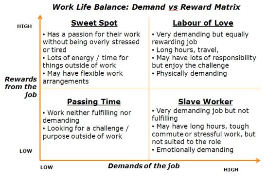 work life balance.bmp-001